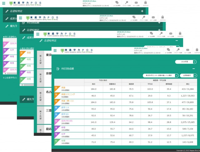 WEB公開される成績表のイメージ